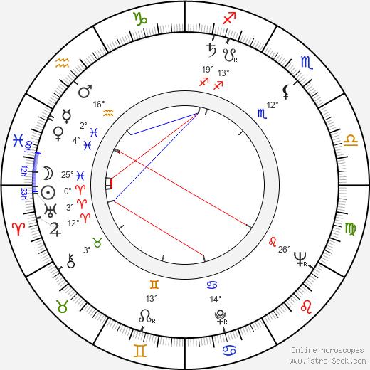 Luigi Magni birth chart, biography, wikipedia 2020, 2021