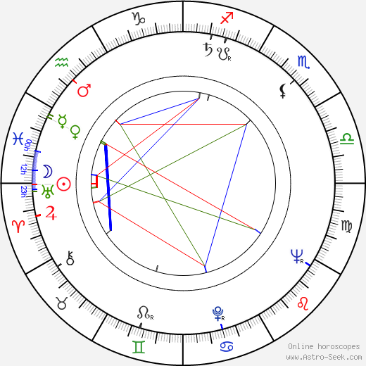 Luigi Magni birth chart, Luigi Magni astro natal horoscope, astrology
