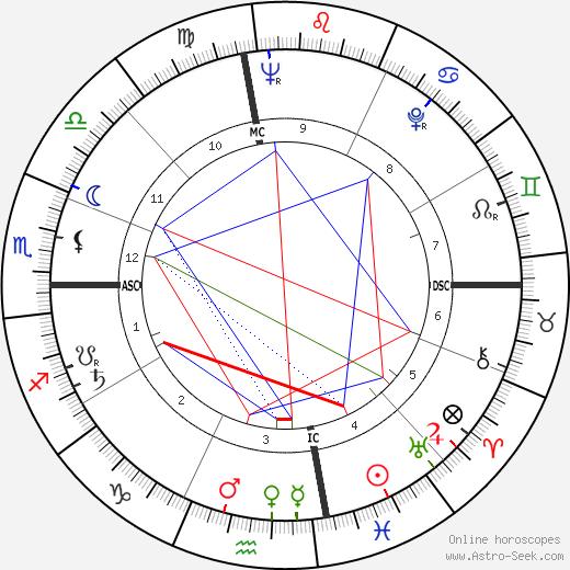Marie Cardinal tema natale, oroscopo, Marie Cardinal oroscopi gratuiti, astrologia