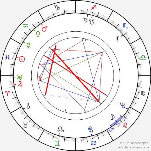 Marshall Schlom день рождения гороскоп, Marshall Schlom Натальная карта онлайн