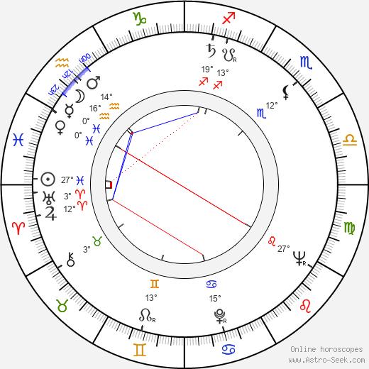 Peggy Dow birth chart, biography, wikipedia 2019, 2020