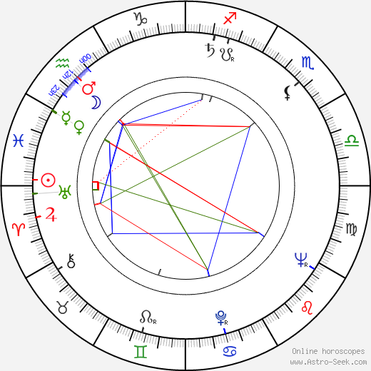 Peggy Dow astro natal birth chart, Peggy Dow horoscope, astrology