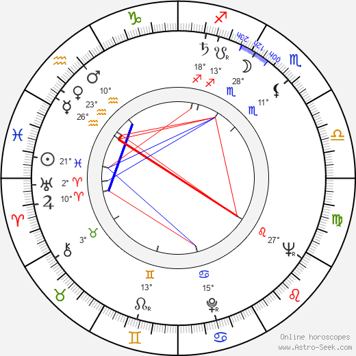 Robert Paynter birth chart, biography, wikipedia 2018, 2019