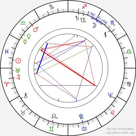 Robert Paynter astro natal birth chart, Robert Paynter horoscope, astrology
