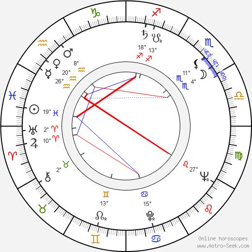 Sara Montiel birth chart, biography, wikipedia 2019, 2020