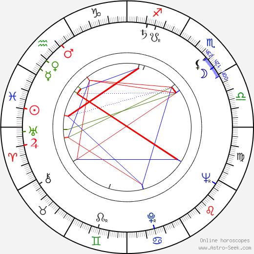 Sara Montiel astro natal birth chart, Sara Montiel horoscope, astrology