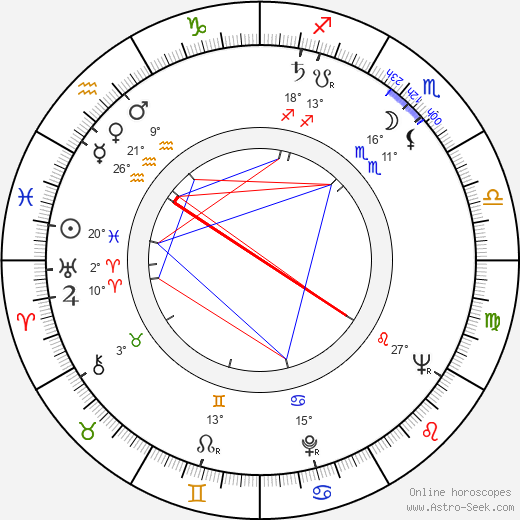 Valerie French birth chart, biography, wikipedia 2018, 2019