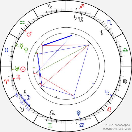 Vanessa Brown astro natal birth chart, Vanessa Brown horoscope, astrology