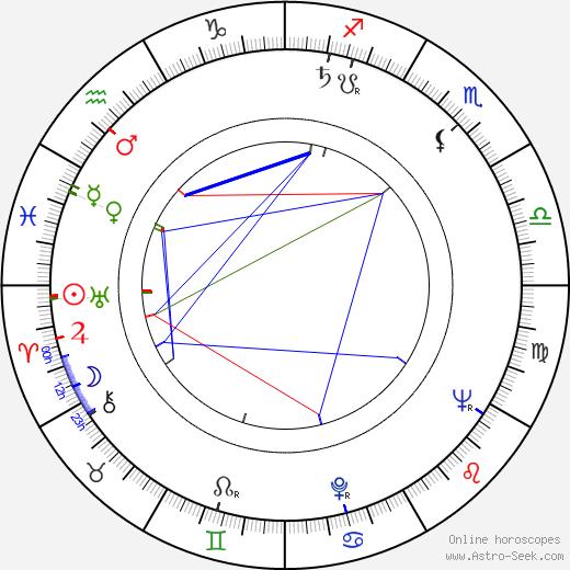 Veljko Bulajić tema natale, oroscopo, Veljko Bulajić oroscopi gratuiti, astrologia