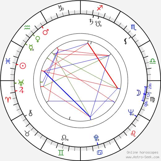 Zoe Ducos день рождения гороскоп, Zoe Ducos Натальная карта онлайн
