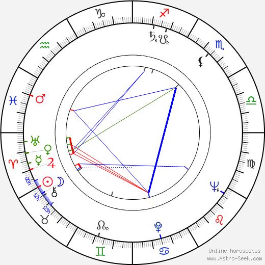 Arvo Kruusement birth chart, Arvo Kruusement astro natal horoscope, astrology