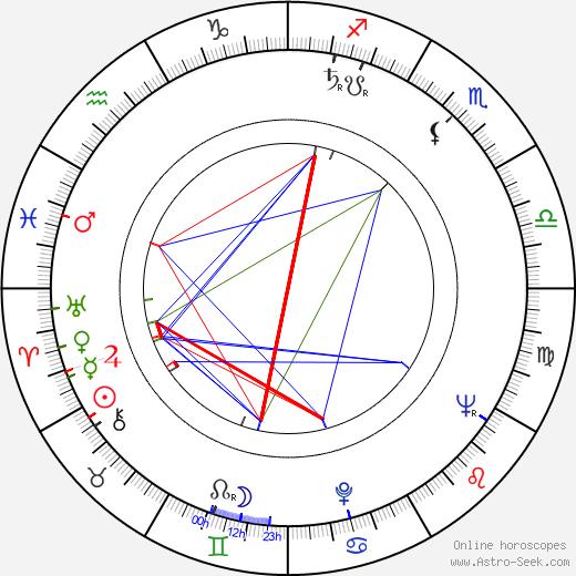 Bill Cotton tema natale, oroscopo, Bill Cotton oroscopi gratuiti, astrologia