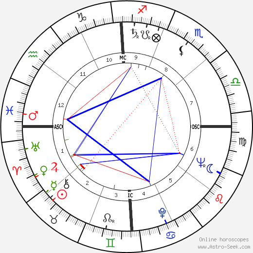 Charlene Holt день рождения гороскоп, Charlene Holt Натальная карта онлайн