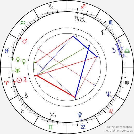 Enzo Cannavale astro natal birth chart, Enzo Cannavale horoscope, astrology