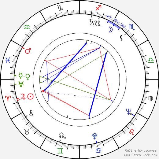 Fred Ebb birth chart, Fred Ebb astro natal horoscope, astrology