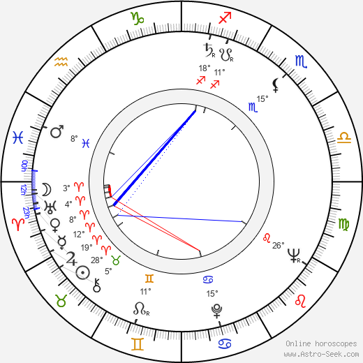 Geneviève Cluny birth chart, biography, wikipedia 2019, 2020