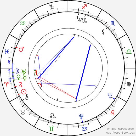 Geneviève Cluny tema natale, oroscopo, Geneviève Cluny oroscopi gratuiti, astrologia