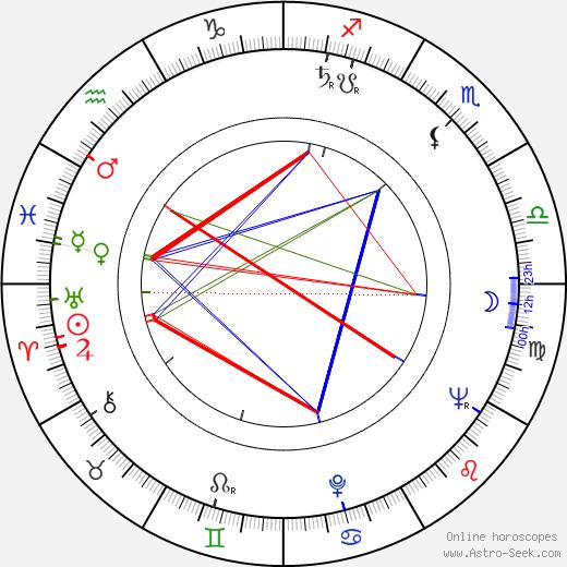 Jennifer Paterson astro natal birth chart, Jennifer Paterson horoscope, astrology