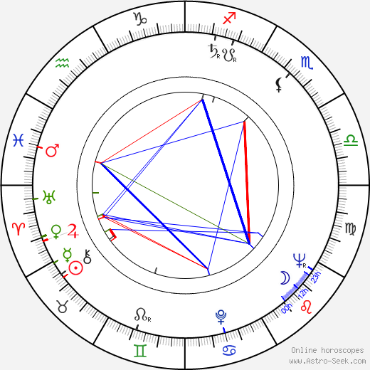 Larry Sturhahn astro natal birth chart, Larry Sturhahn horoscope, astrology