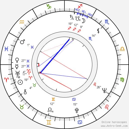 Paul Arizin tema natale, biography, Biografia da Wikipedia 2020, 2021