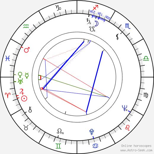 Paul Arizin tema natale, oroscopo, Paul Arizin oroscopi gratuiti, astrologia
