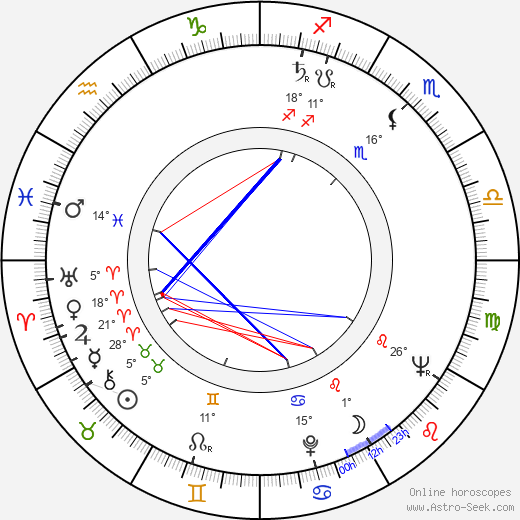 Pentti Valkeala birth chart, biography, wikipedia 2019, 2020