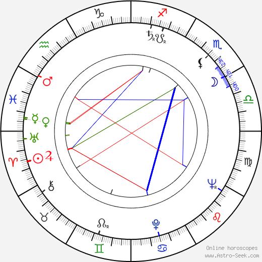 Seppo Rannikko tema natale, oroscopo, Seppo Rannikko oroscopi gratuiti, astrologia