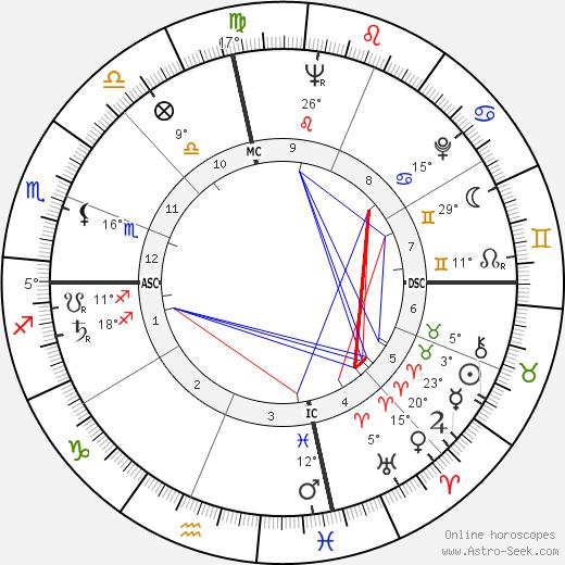 Shirley Temple Black Биография в Википедии 2019, 2020