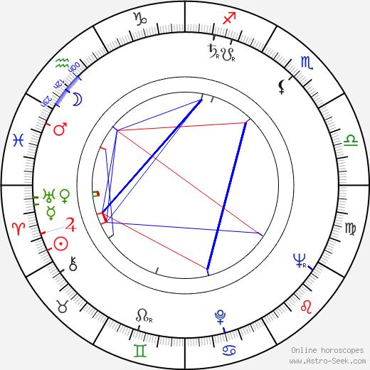 Tony Williams день рождения гороскоп, Tony Williams Натальная карта онлайн