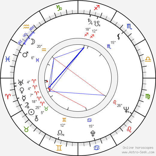 Věra Jordánová birth chart, biography, wikipedia 2018, 2019