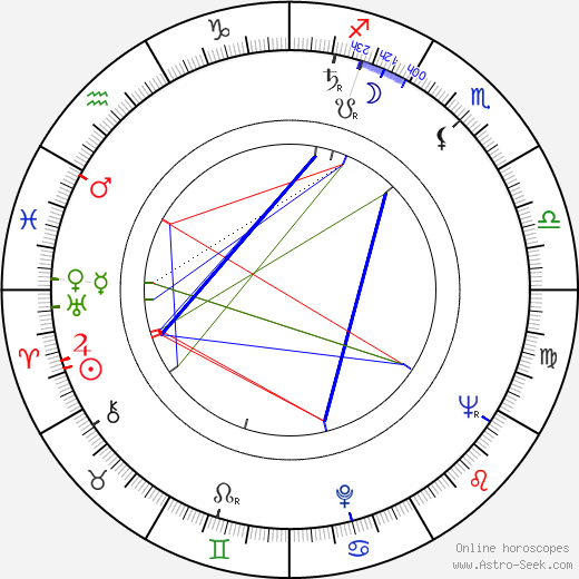 Yoji Kuri birth chart, Yoji Kuri astro natal horoscope, astrology