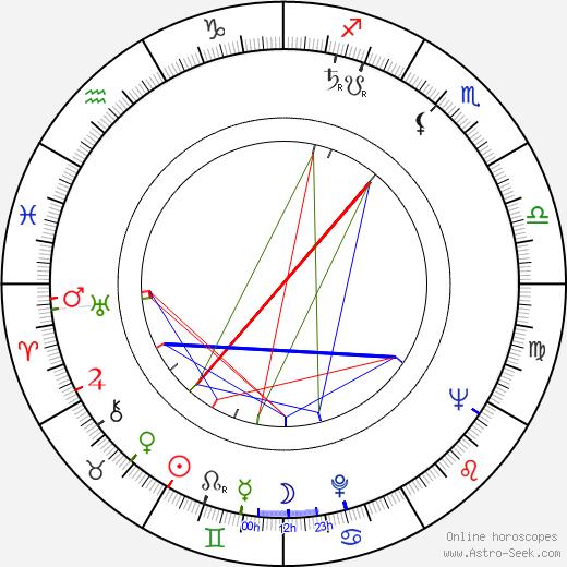 Alice Drummond tema natale, oroscopo, Alice Drummond oroscopi gratuiti, astrologia