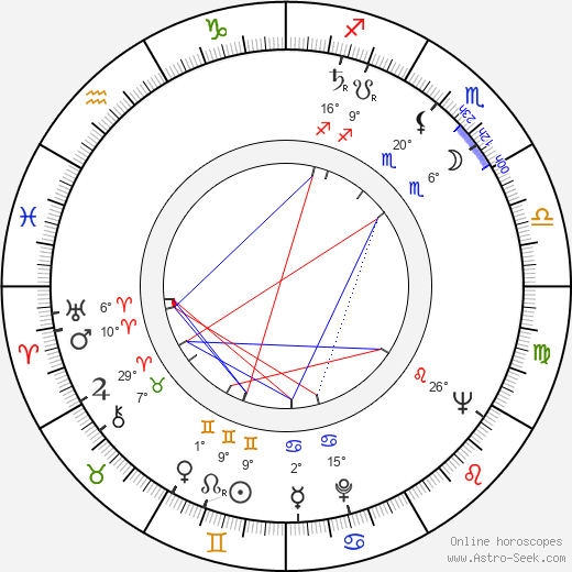 Bohumil Slezáček birth chart, biography, wikipedia 2019, 2020