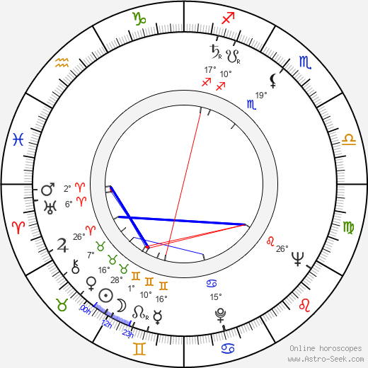 Bruce Bilson birth chart, biography, wikipedia 2018, 2019