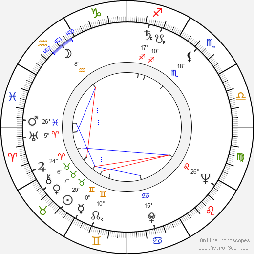 Frank Wolff birth chart, biography, wikipedia 2019, 2020