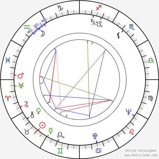 Frank Wolff astro natal birth chart, Frank Wolff horoscope, astrology
