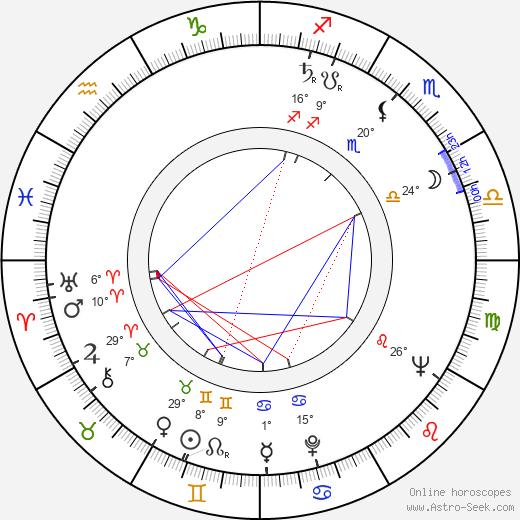 Gustav Leonhardt birth chart, biography, wikipedia 2019, 2020