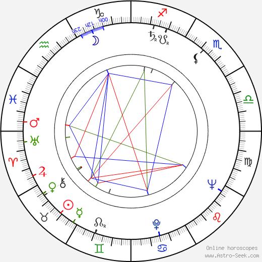Hans Noever birth chart, Hans Noever astro natal horoscope, astrology