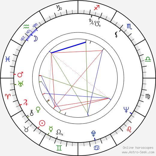 Isabelle Sadoyan birth chart, Isabelle Sadoyan astro natal horoscope, astrology