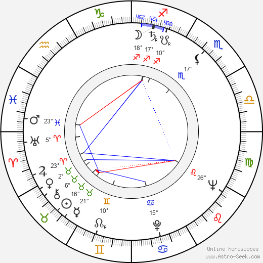 John Ingle birth chart, biography, wikipedia 2018, 2019