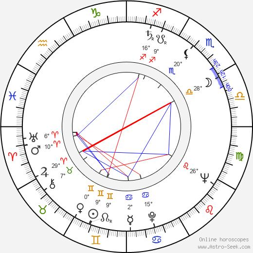 Leonard Tow birth chart, biography, wikipedia 2020, 2021