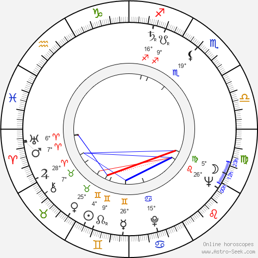 Raimo Ilaskivi birth chart, biography, wikipedia 2019, 2020