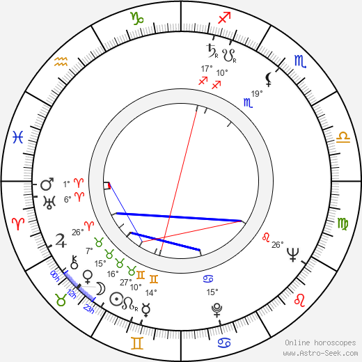 Sara Shane birth chart, biography, wikipedia 2019, 2020