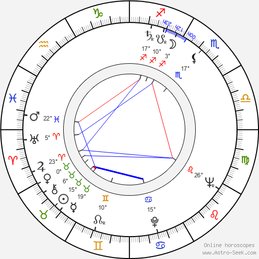 Vincent Rosinec birth chart, biography, wikipedia 2019, 2020