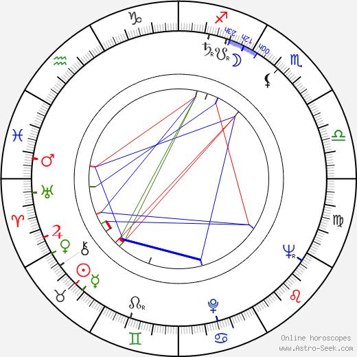 Vincent Rosinec день рождения гороскоп, Vincent Rosinec Натальная карта онлайн