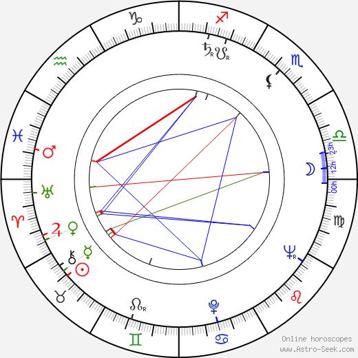 Vitali Melnikov astro natal birth chart, Vitali Melnikov horoscope, astrology