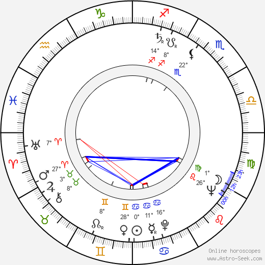 Alison Smithson birth chart, biography, wikipedia 2019, 2020