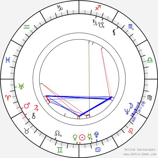 Alison Smithson birth chart, Alison Smithson astro natal horoscope, astrology