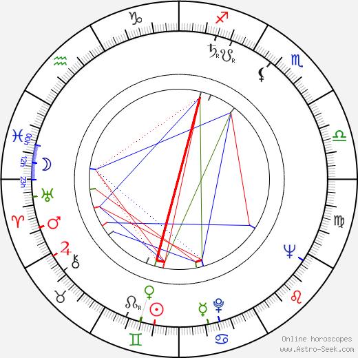 Anne Frith tema natale, oroscopo, Anne Frith oroscopi gratuiti, astrologia