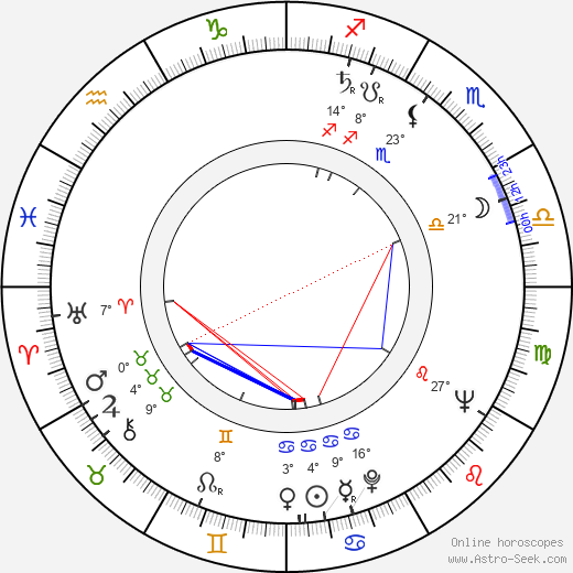 Danford B. Greene birth chart, biography, wikipedia 2019, 2020